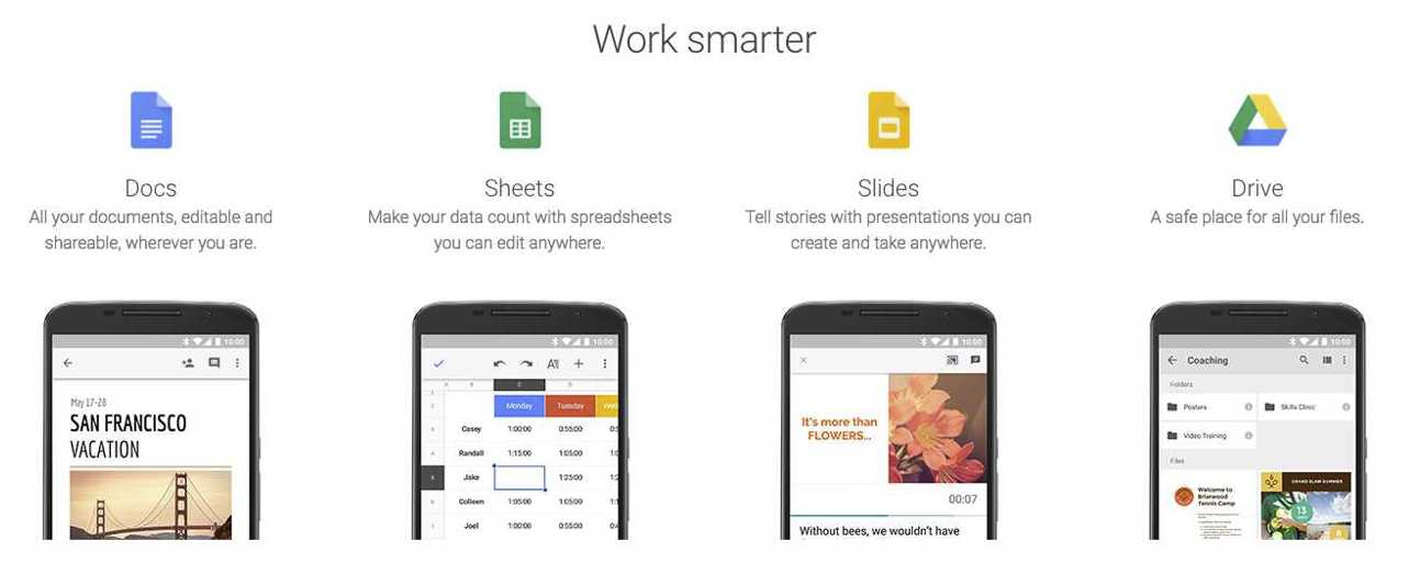 Productivity and Documents Hub - Google Drive